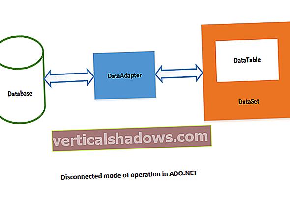 Sådan arbejder du med ADO.Net i afbrudt tilstand
