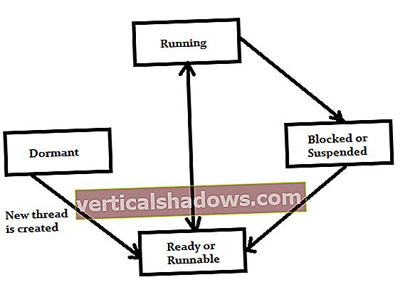 Bedste fremgangsmåder til .Net-trådsynkronisering