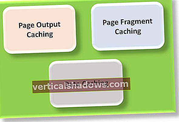 Bedste fremgangsmåder i caching i ASP.Net